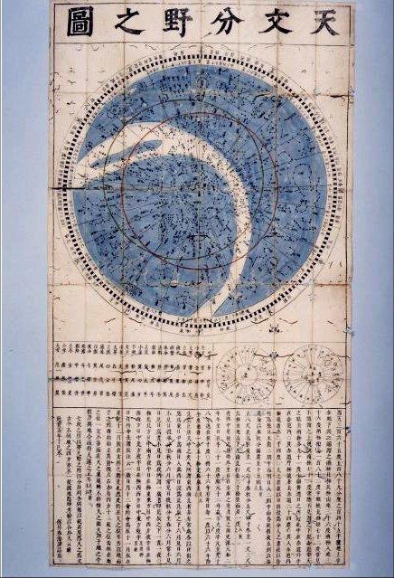 天文分野之圖